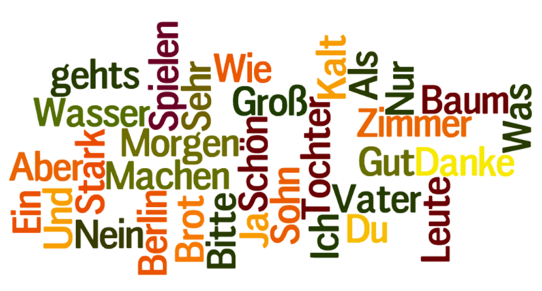 Read more about the article Fun Facts about Learning German Language